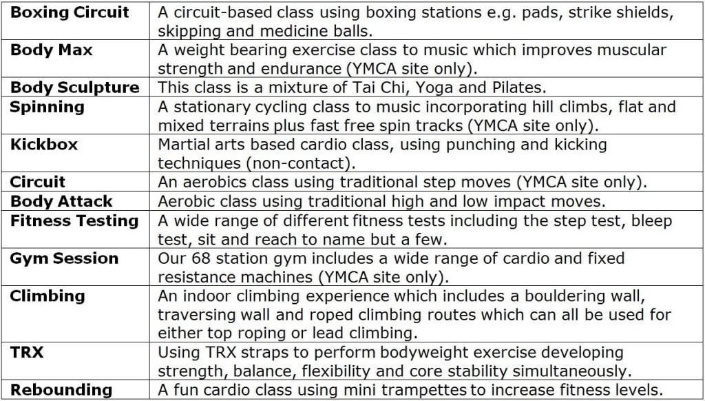 schools fitness programme table